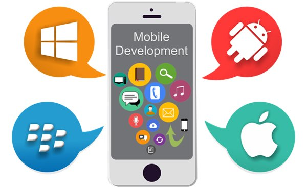 mobile apps development in Surat, India