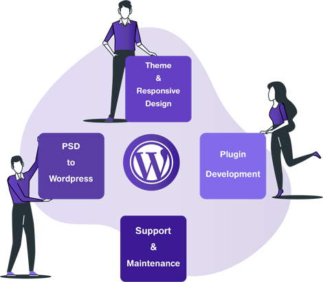wordpress-website-development-services-india